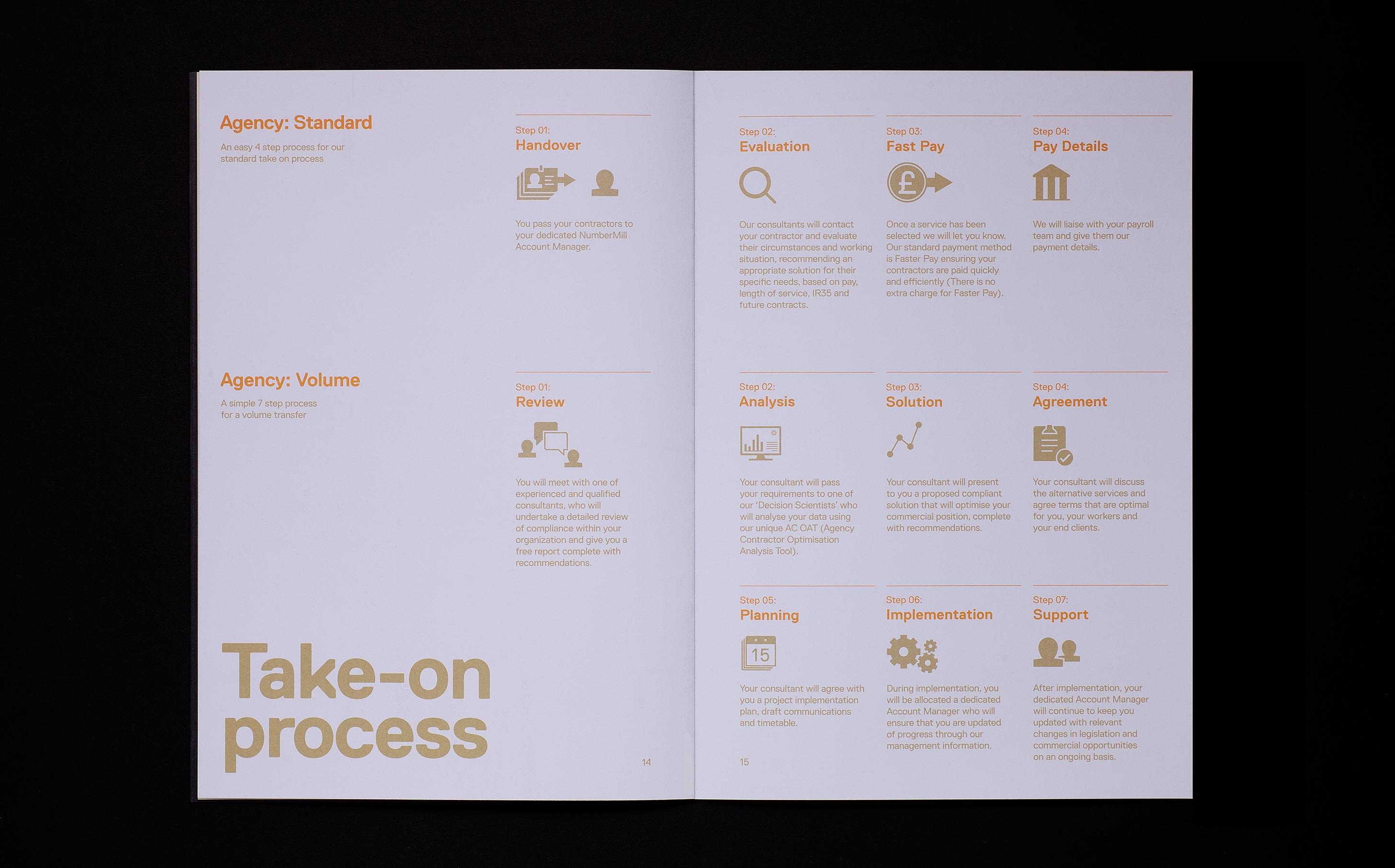Numbermill-Brochure-design-Ascend-Studio-1
