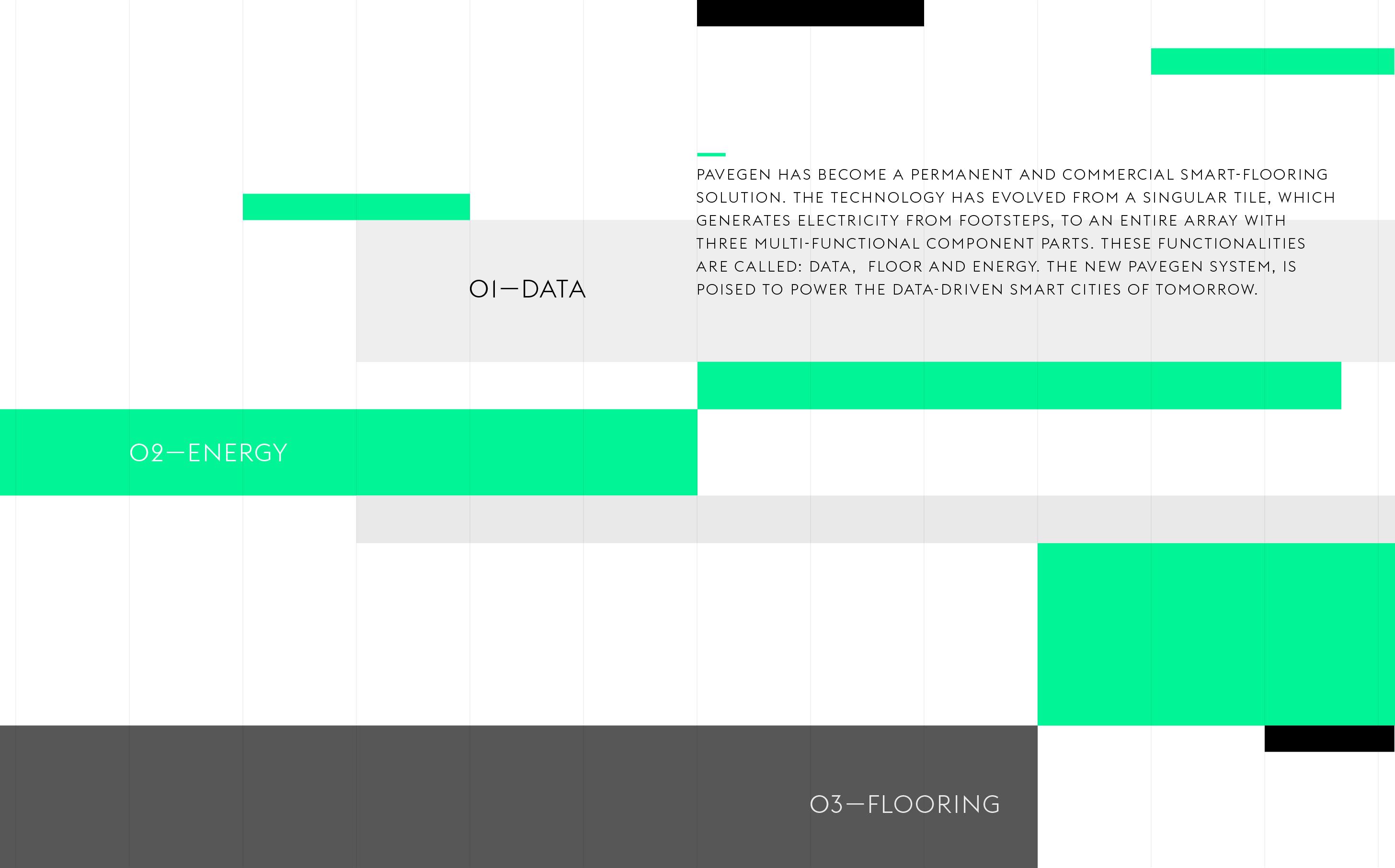 Pavegen energy data flooring 1