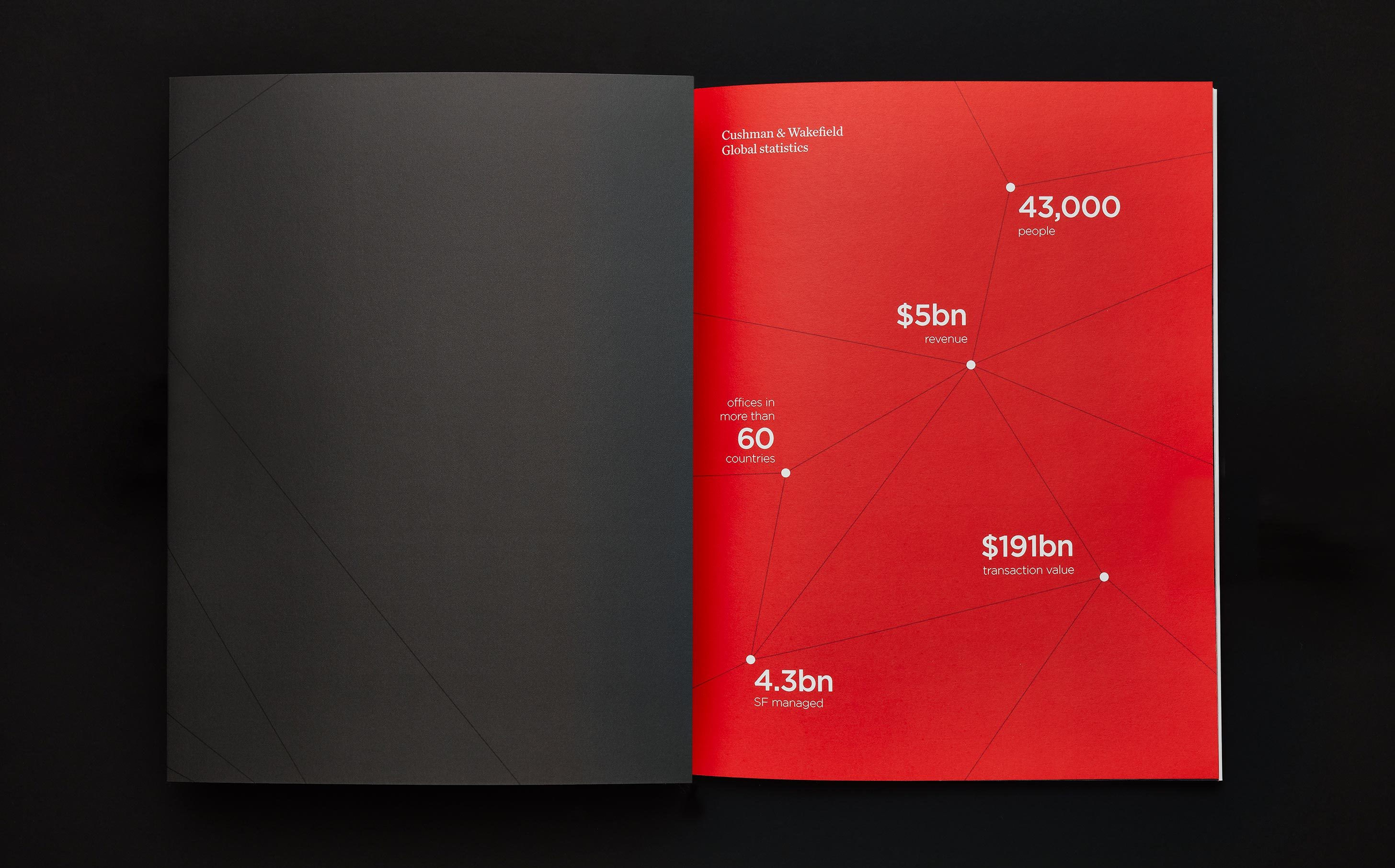 Cushman-wakefiled-EMEA-brochure-1
